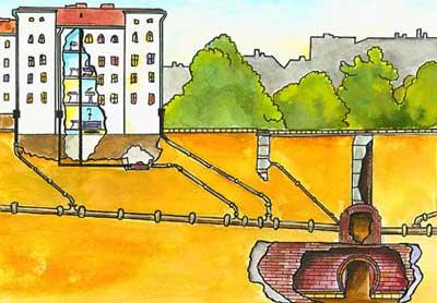 городская централизованная канализация