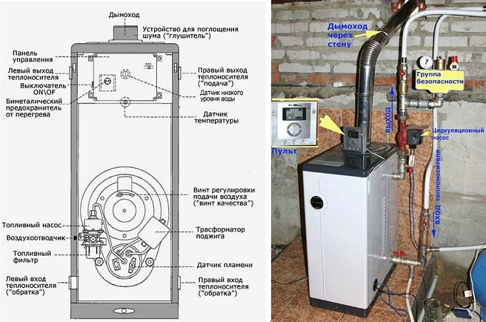 схема котла отопления - Схемы.
