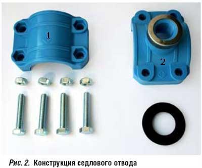 Конструкция седлового отвода